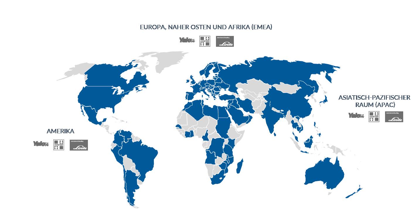 Global Partnership_DE